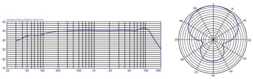876 线图.png